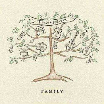 Thompson Family Gathering Imminent