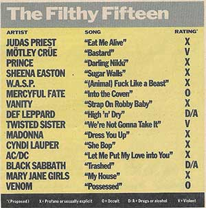 The Filthy Fifteen